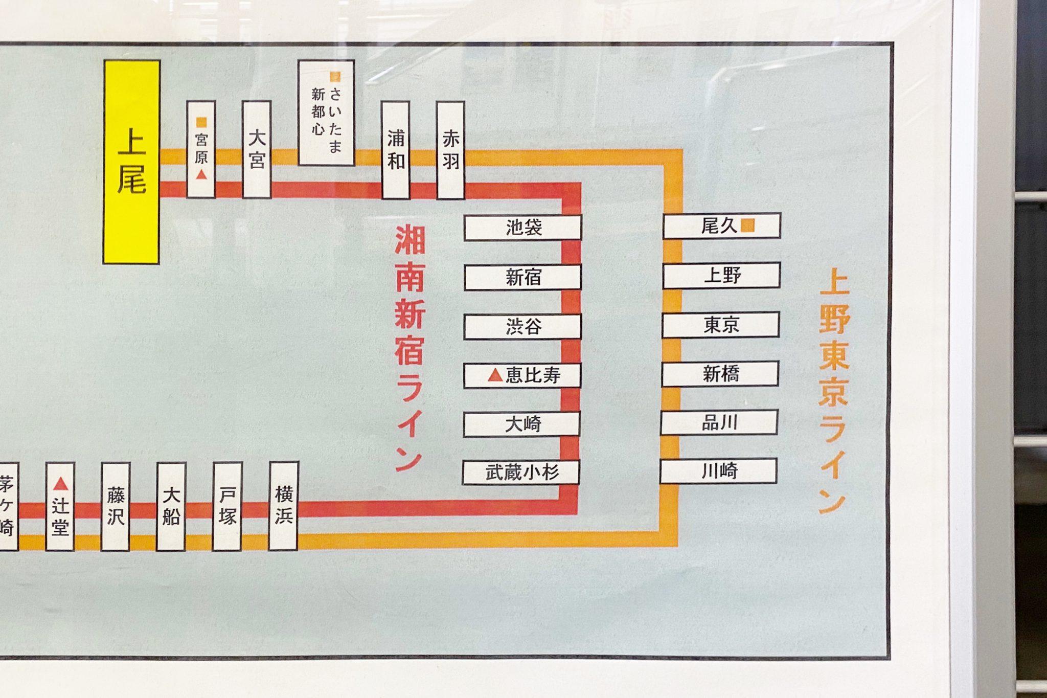 上尾駅 路線図