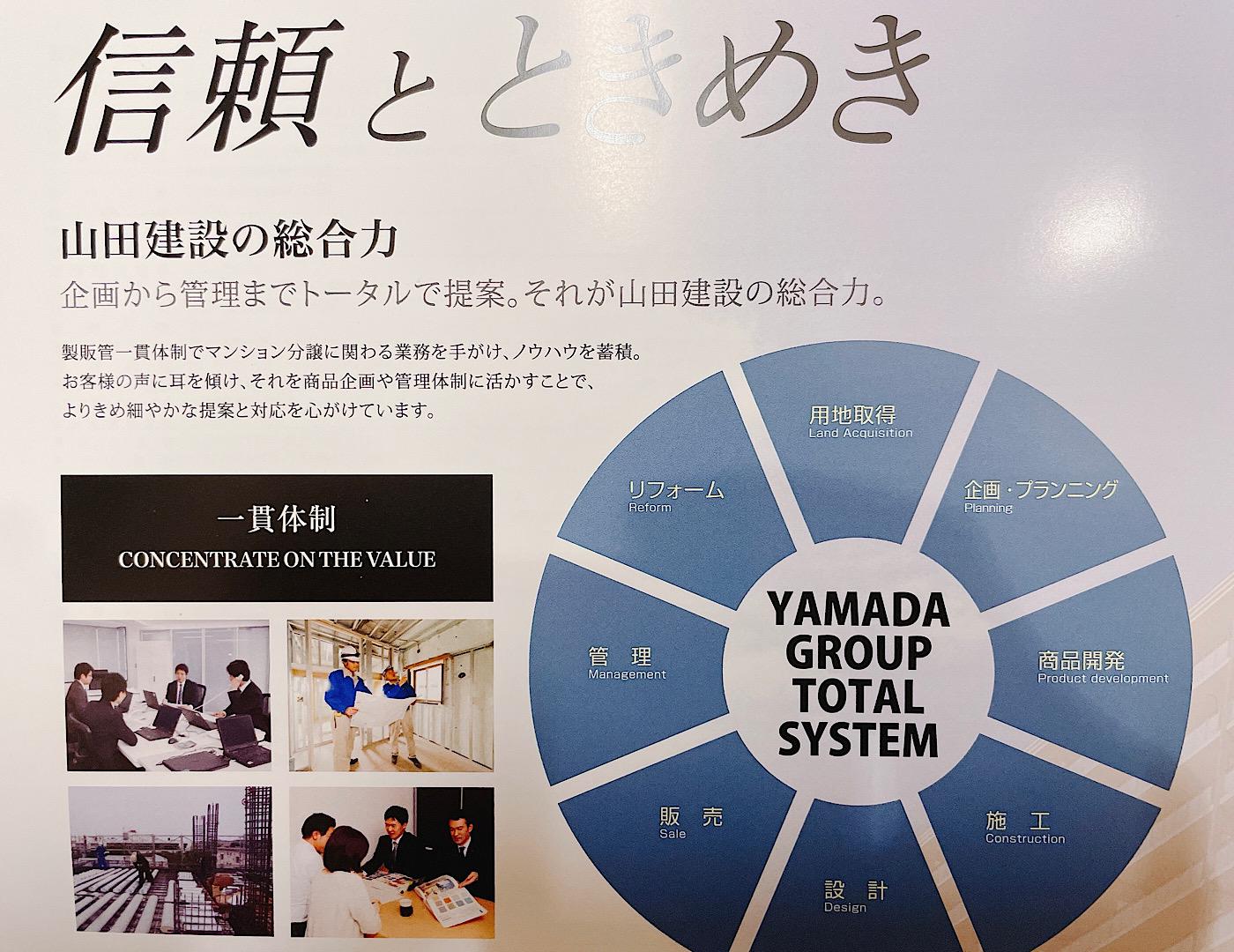 山田建設 一貫体制