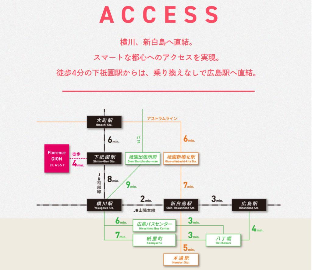 交通アクセス 出典:公式サイト