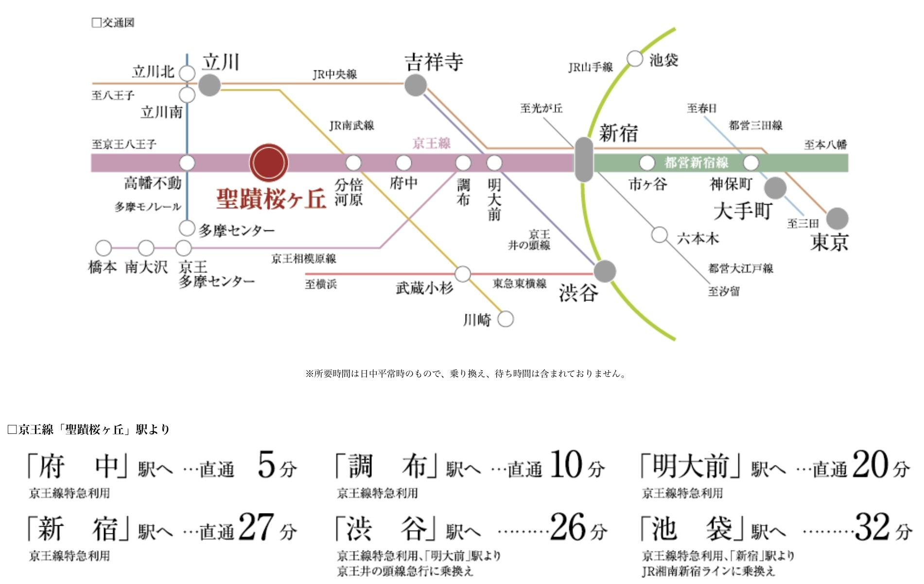 ファインスクェア聖蹟桜ヶ丘 アクセス
